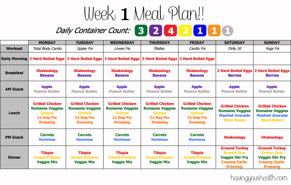 Click to enlarge chart also day fix  weekly meal planning having your health rh havingyourhealth wordpress