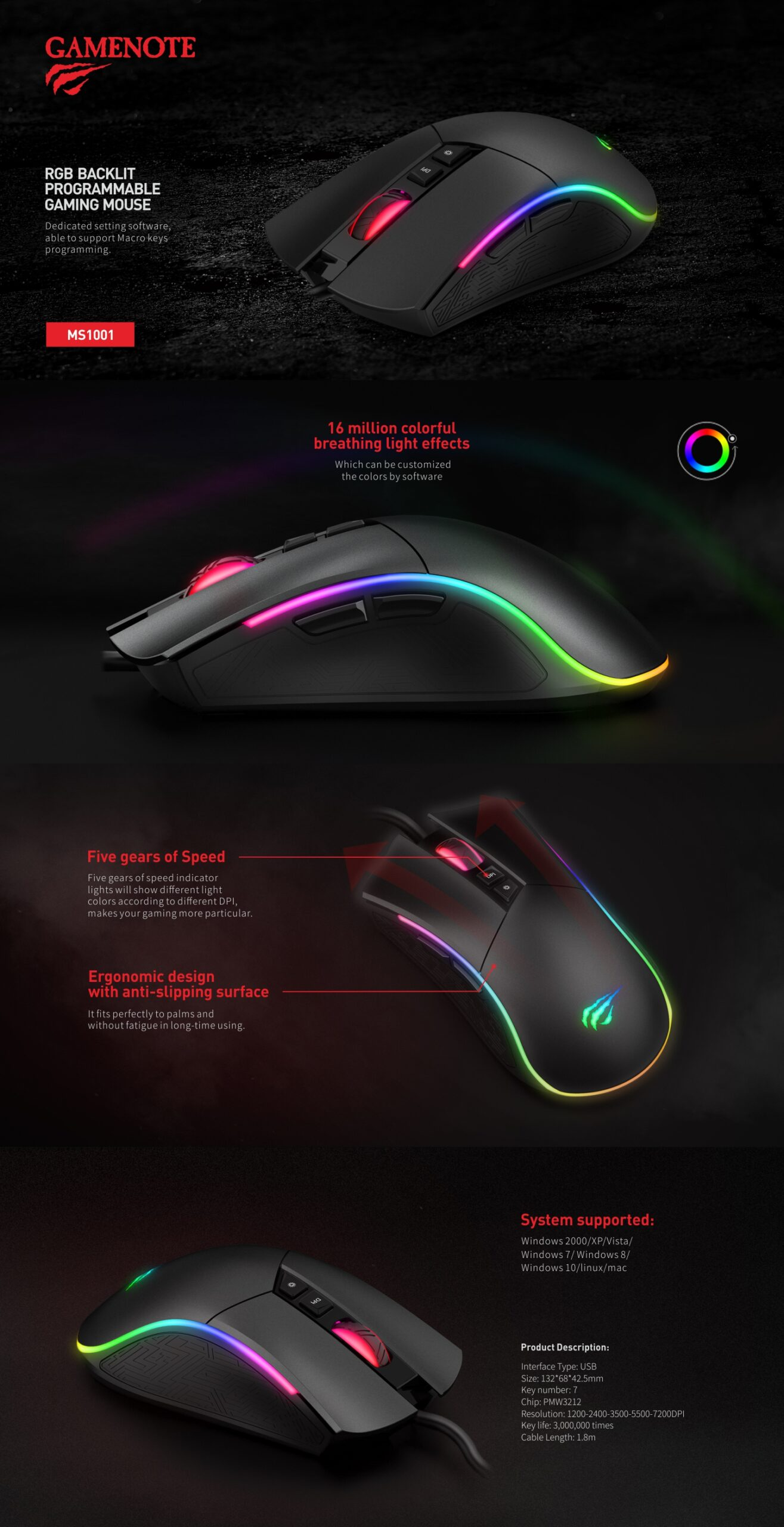 Havit Mouse Software : havit, mouse, software, Check, Havit, Gaming, Mouse, Right