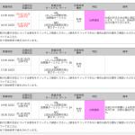 台風21号の影響によりホノルル->日本へのフライト遅延しています。(本日飛ばないフライトもあるようです。)