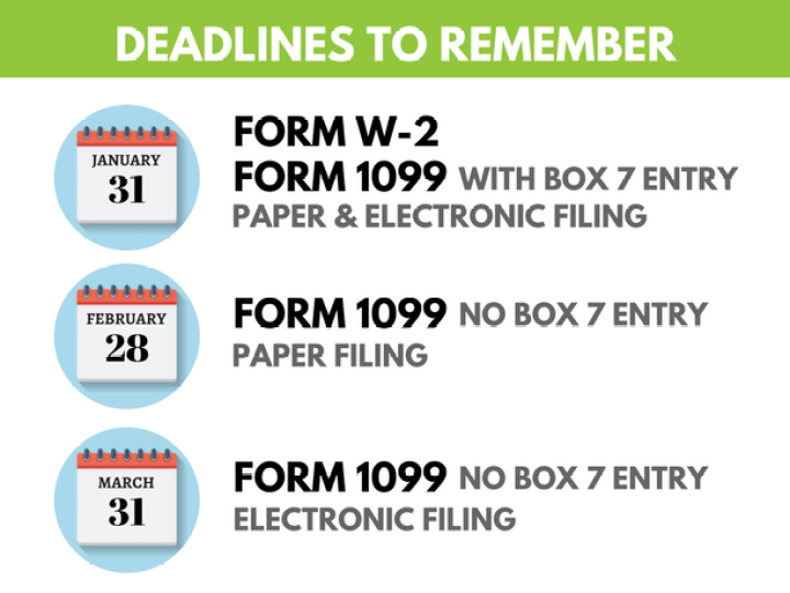 Form 1099 Services Start Early Beat The Deadline