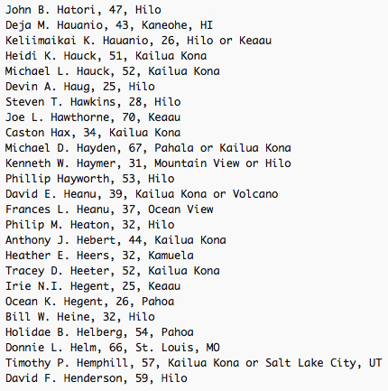 John B. Hatori, 47, Hilo Deja M. Hauanio, 43, Kaneohe, HI Keliimaikai K. Hauanio, 26, Hilo or Keaau Heidi K. Hauck, 51, Kailua Kona Michael L. Hauck, 52, Kailua Kona Devin A. Haug, 25, Hilo Steven T. Hawkins, 28, Hilo Joe L. Hawthorne, 70, Keaau Caston Hax, 34, Kailua Kona Michael D. Hayden, 67, Pahala or Kailua Kona Kenneth W. Haymer, 31, Mountain View or Hilo Phillip Hayworth, 53, Hilo David E. Heanu, 39, Kailua Kona or Volcano Frances L. Heanu, 37, Ocean View Philip M. Heaton, 32, Hilo Anthony J. Hebert, 44, Kailua Kona Heather E. Heers, 32, Kamuela Tracey D. Heeter, 52, Kailua Kona Irie N.I. Hegent, 25, Keaau Ocean K. Hegent, 26, Pahoa Bill W. Heine, 32, Hilo Holidae B. Helberg, 54, Pahoa Donnie L. Helm, 66, St. Louis, MO Timothy P. Hemphill, 57, Kailua Kona or Salt Lake City, UT David F. Henderson, 59, Hilo