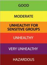 Click on image for a full description of air quality levels.