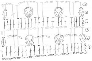 これはハート模様の編み図です。
