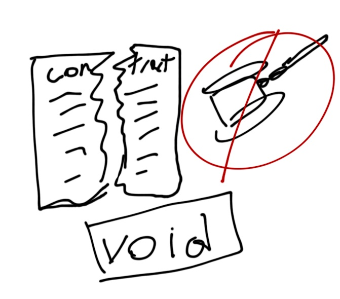 Draw the Law: Contracts Part III, Void vs. Voidable and