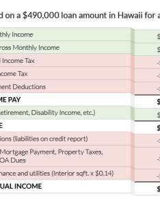 Residual income calculation example also va why it   important and how calculated rh hawaiivaloans