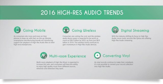 2016-High-Res-Audio-Trends-Infographic
