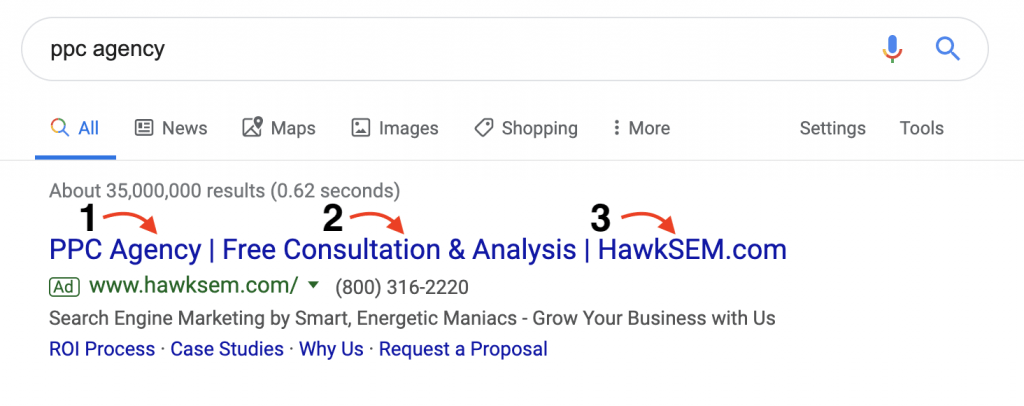 HawkSEM - PPC marketing
