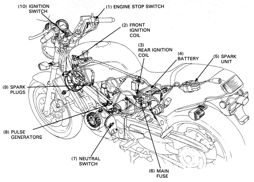 medium resolution of honda nt650 service manual section 16 ignition system honda motorcycle spark plugs tester honda circuit diagrams