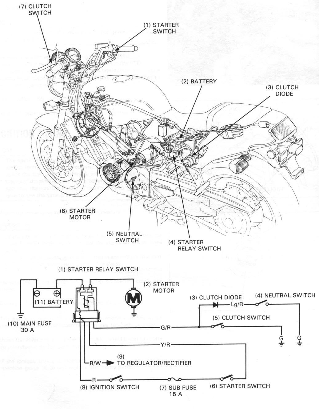 Honda NT650 service manual, section 17, Electric Starter