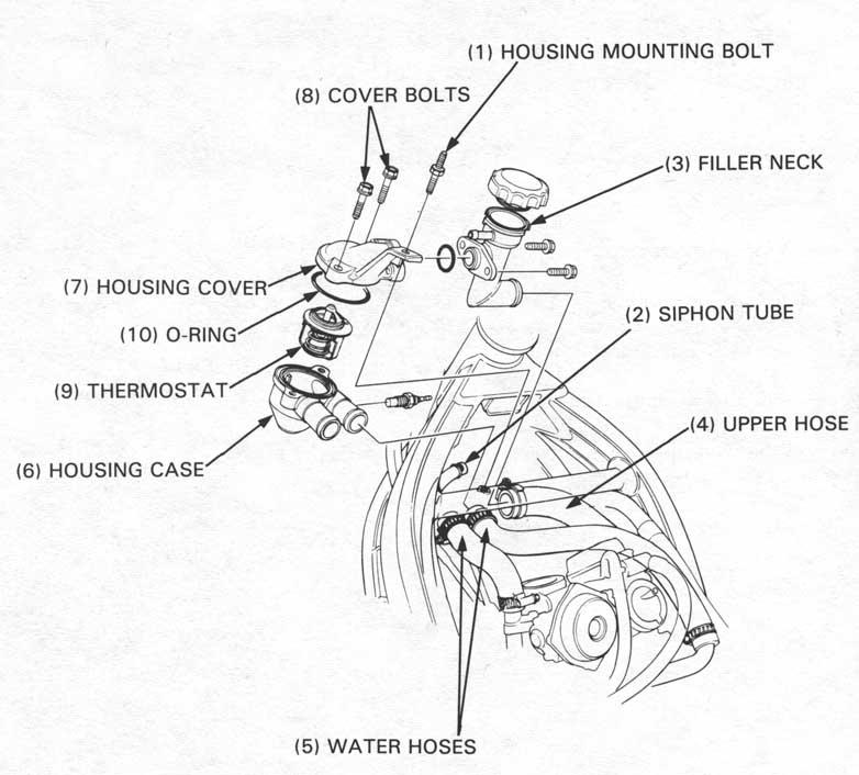 Honda deauville 650 service manual pdf