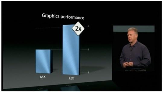 Apple event 2012 10 24 2 48 53