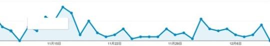 Facebook insite reach 20121210 5