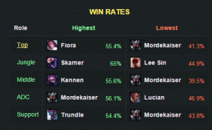 5.16winrate