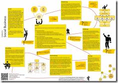 Entdecken_Sie_Social_Business_25Prozent