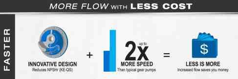 motorsspeed-infographic-faster