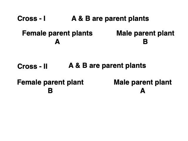 Two crosses between the same pair of genotypes/phe toppr.com