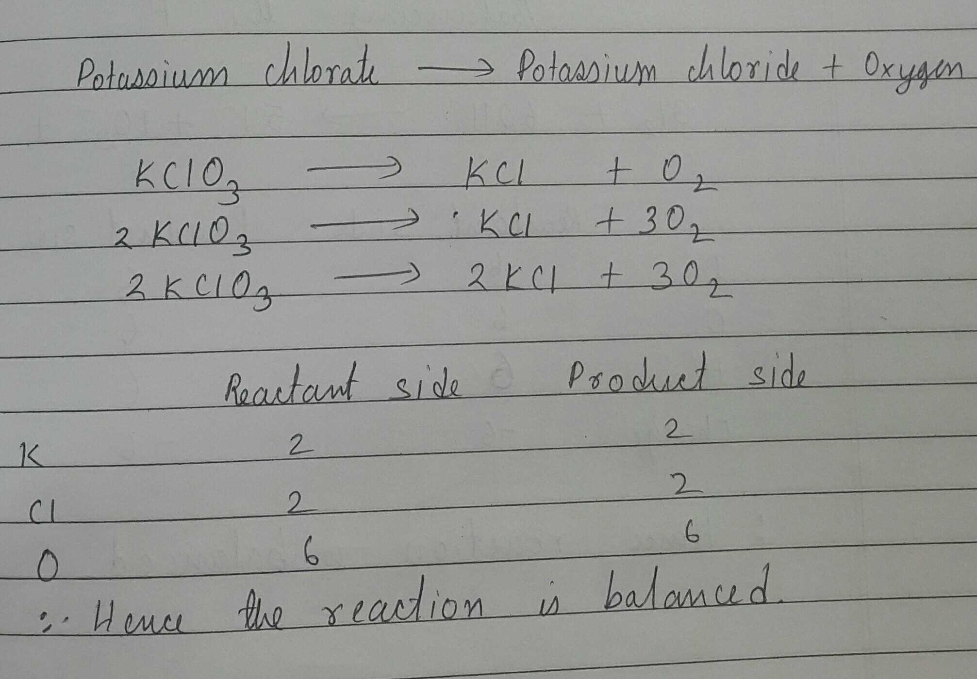 Write balanced chemical equations for the followin toppr.com