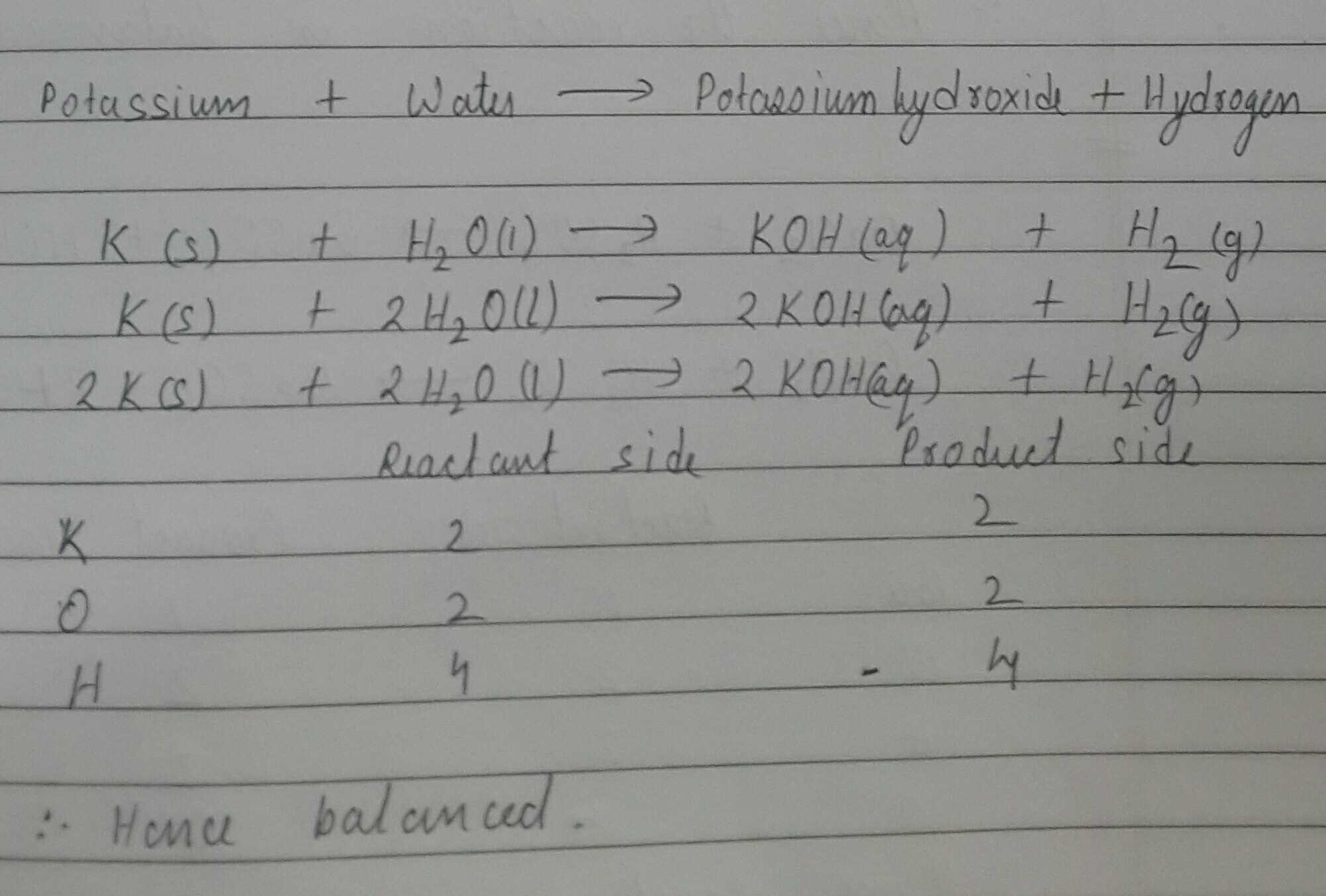 Potassium metal reacts with water to give potassiu toppr.com