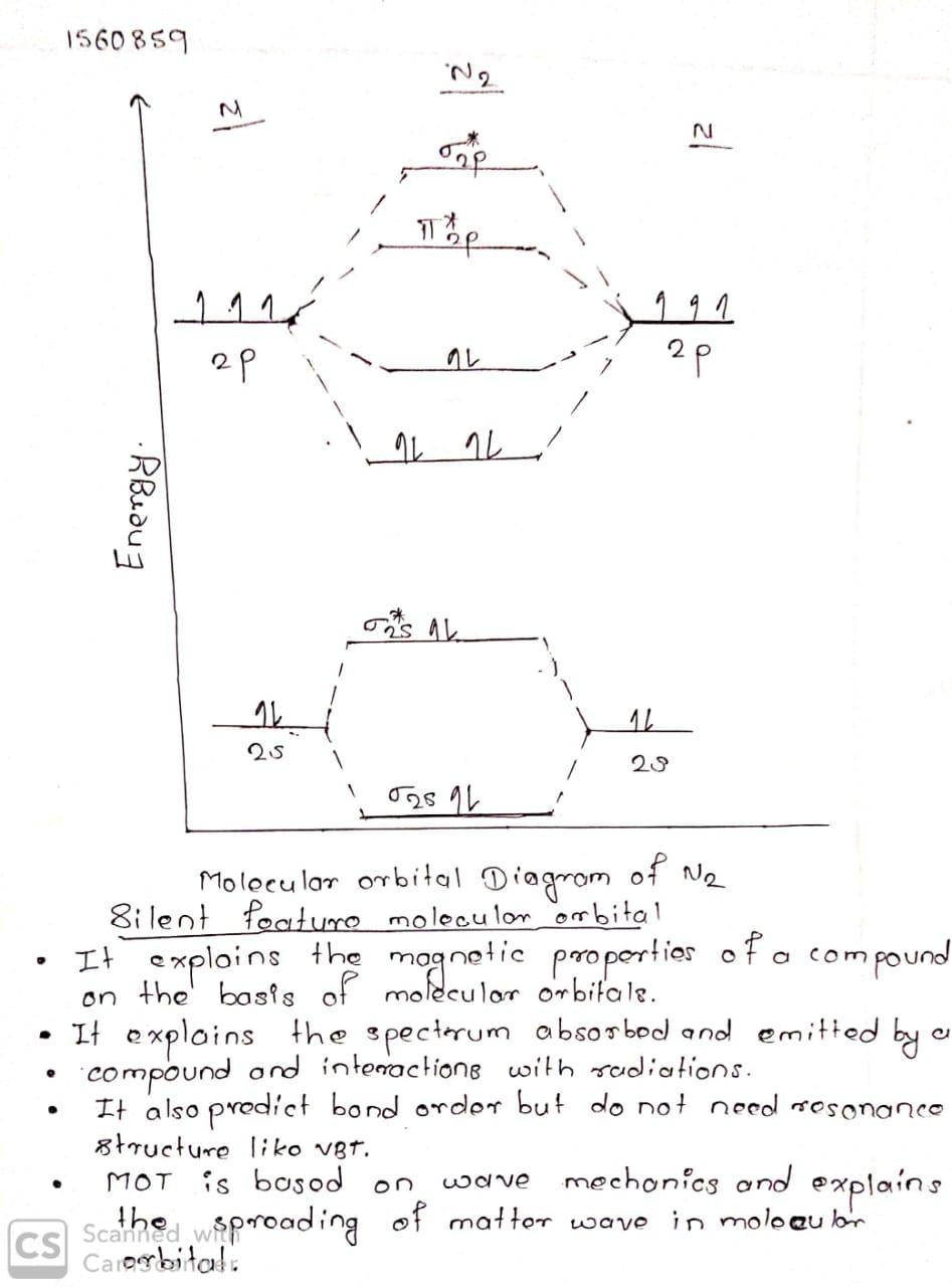 N2+ Molecular Orbital Diagram : molecular, orbital, diagram, Molecular, Orbital, Energy, Level, Diagram, Molecules.