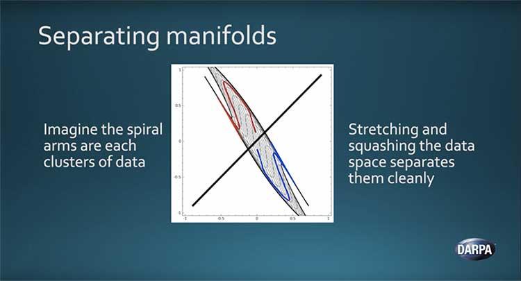 darpa_manifolds_separation_750px_web