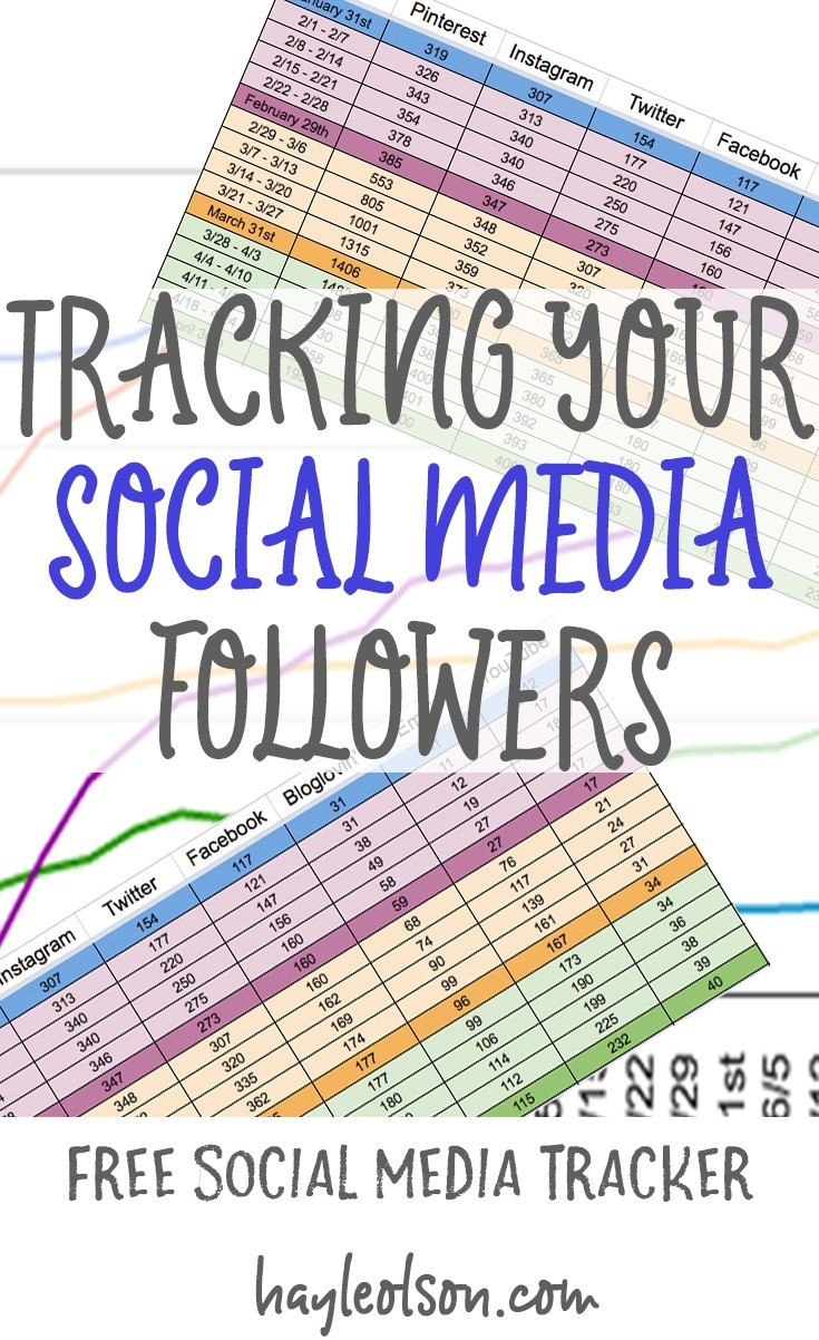 The Importance of Tracking Your Social Media Followers | hayle santella | www.haylesantella.com