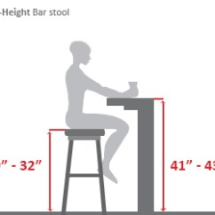 Chair Stools Height Walmart Wheel Chairs Bar Stool Buying Guide Hayneedle Save