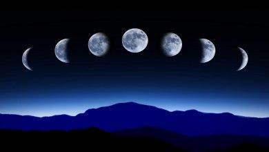 Photo of זמן חידוש הירח