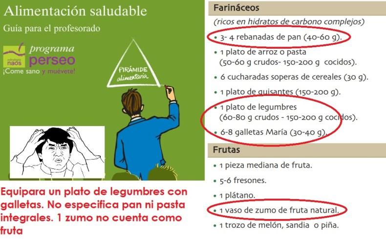 guia alimentacion saludable para docentes NAOS hay plato encerrado.png
