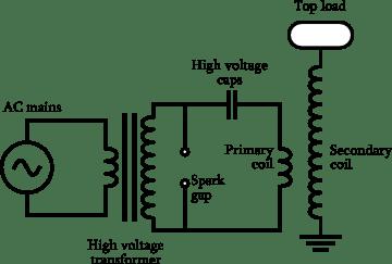 Basic Garage Wiring Diagrams Basic Room Wiring-Diagram