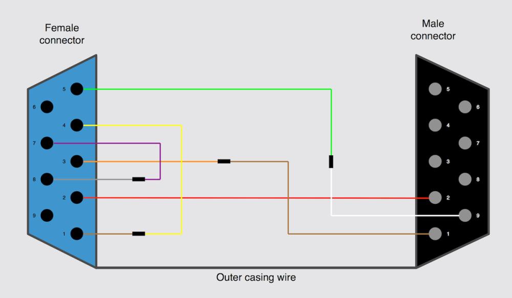 medium resolution of pmi wiring diagram wiring diagram apc cable wiring diagram smart