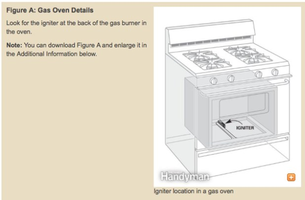 Gas_oven_details