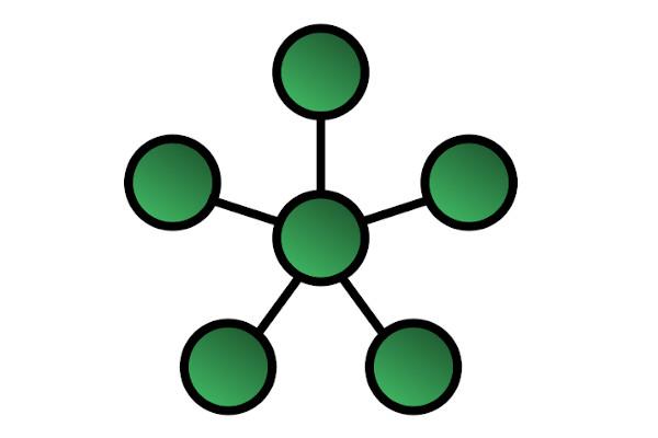 topologia-estrella-topologia-de-red