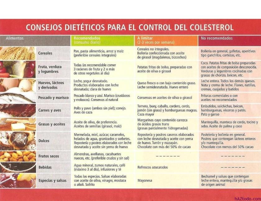 Consejos dietéticos para el control del colesterol