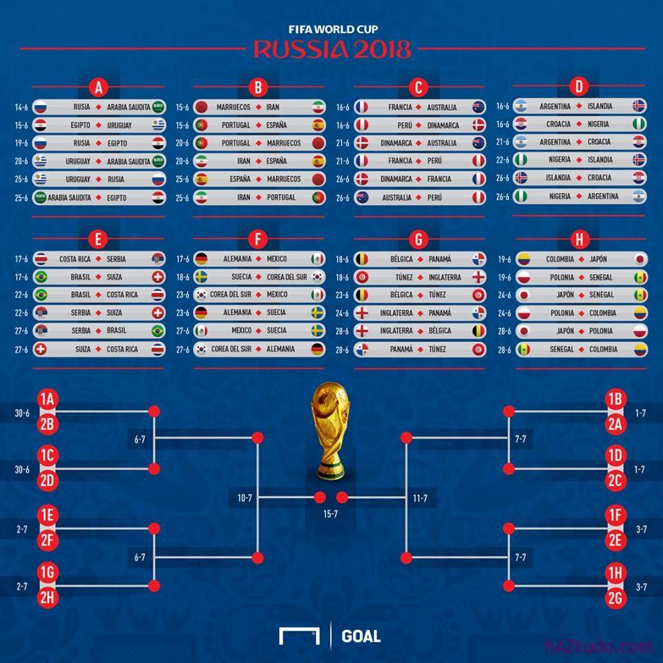 Fixture Mundial 2018, cuando juega y que día octavos, cuartos de final, semifinal y final?