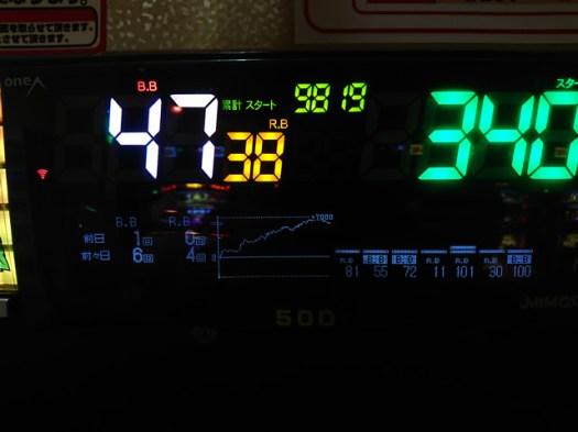グレートキングハナハナ実践結果 9819G BB47 RB38