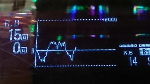 スランプグラフの画像
