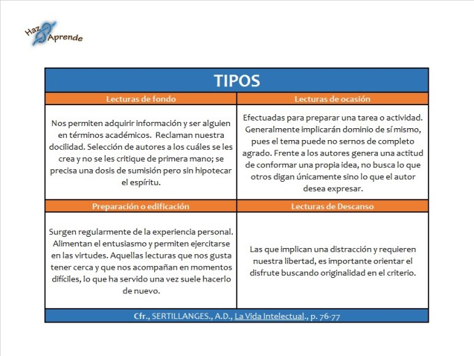 Tipos_Lectura