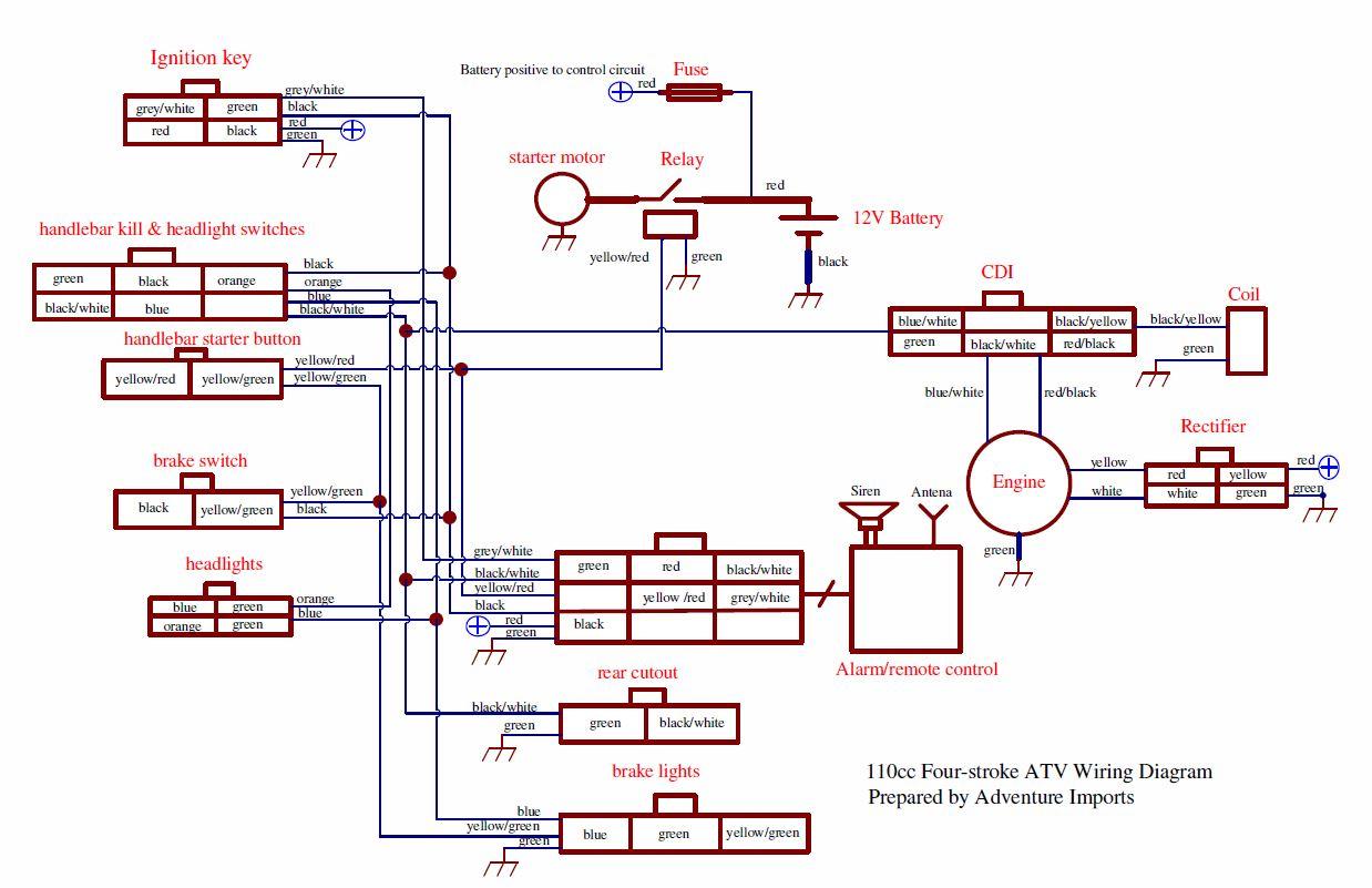 kandi 250cc wiring diagram kandi ev wiring diagram 5010 kandi ev wiring diagram 5010 | wiring library