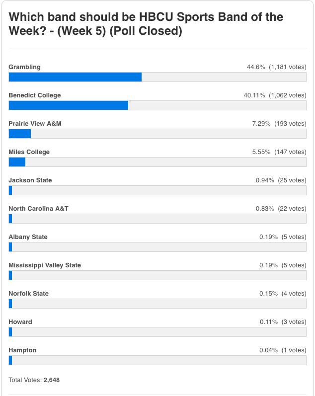week5-results