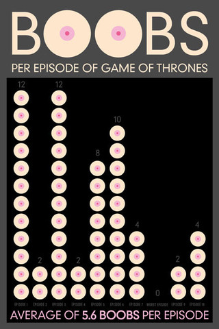 Game Of Thrones Sens Critique : thrones, critique, Giving, Shaft?