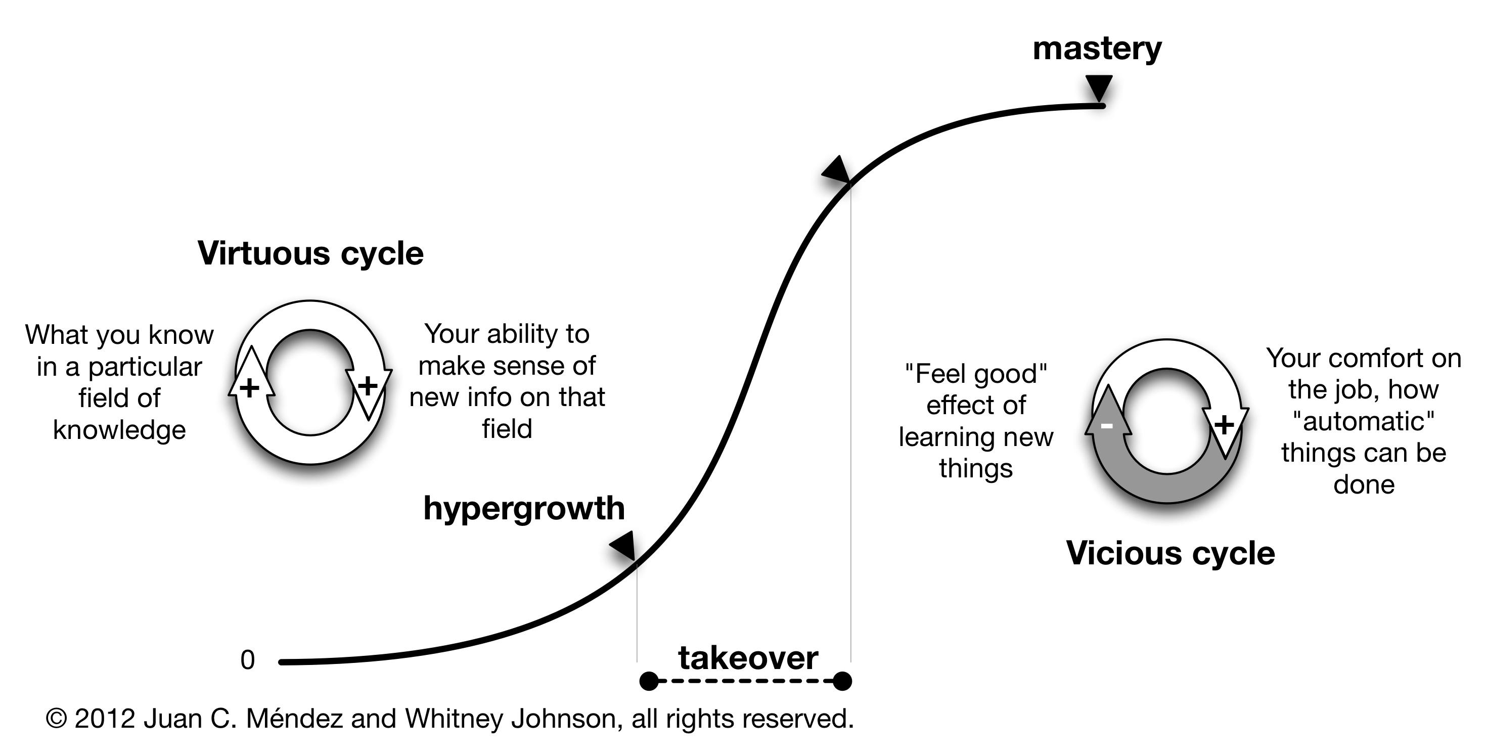 Throw Your Life a Curve
