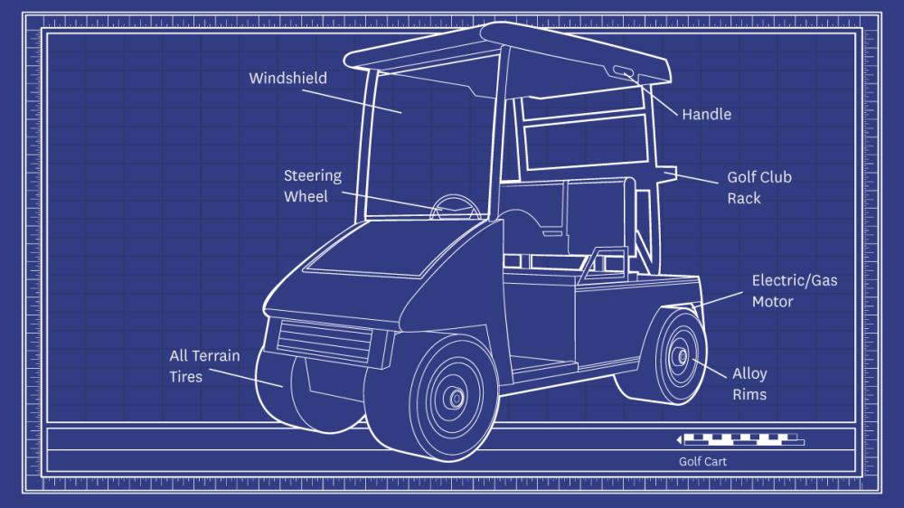 medium resolution of diagram of electric golf cart part