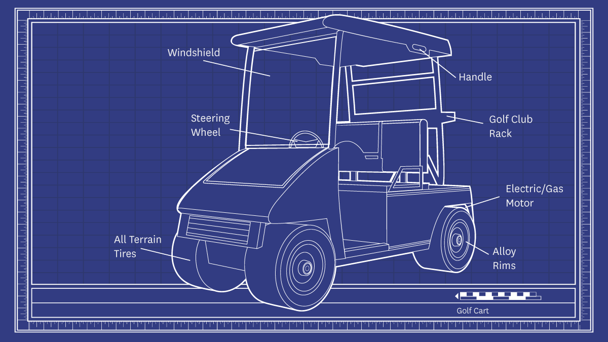 hight resolution of diagram of electric golf cart part