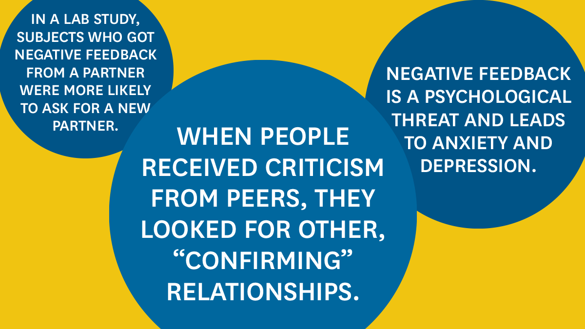 hight resolution of negative feedback rarely leads to improvement