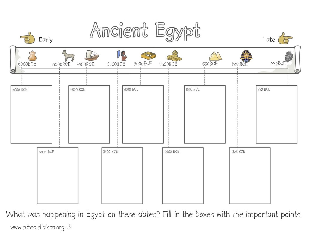 Worksheet Ancient Egypt Worksheets Grass Fedjp Worksheet
