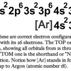 Francium Atom Diagram Cooker Wiring Hca Chemistry – Page 2 2nd Period Homework, Test Reviews, And Topic Notes.