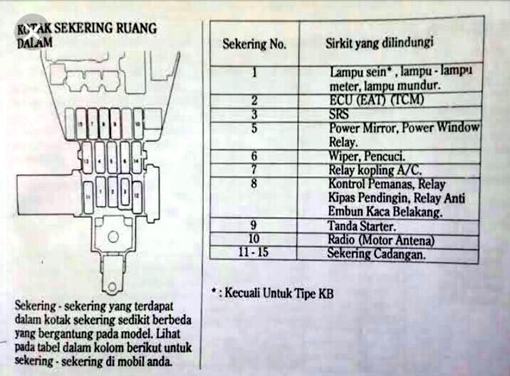 Incredible Fuse Diagram Honda Accord Cielo Hcai Wiring Database Gramgelartorg