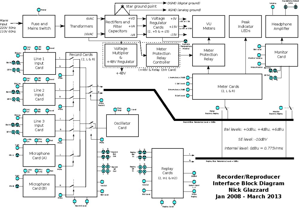 medium resolution of my audio systems through the ages besides live sound system setup diagram on tv schematic block diagram