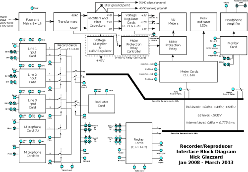 small resolution of my audio systems through the ages besides live sound system setup diagram on tv schematic block diagram