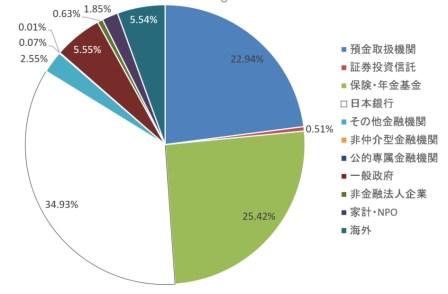 %e5%9b%bd%e5%82%b5